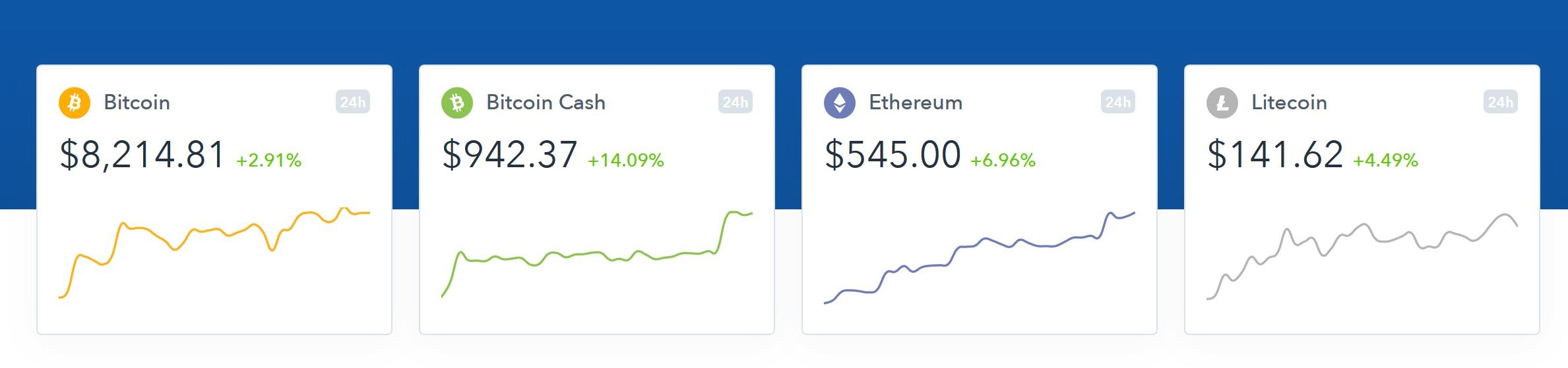 coinbase exchange rates