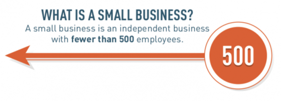 US Small Businesses 2