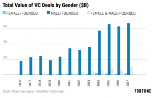Female Founders Resources 22