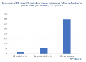 Female Founders Resources 24