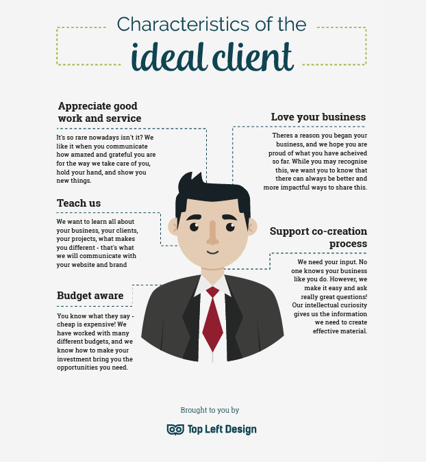 The Ideal Client Profile And Your Crm Lotops Crm